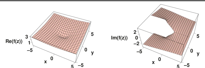 figure 17.30