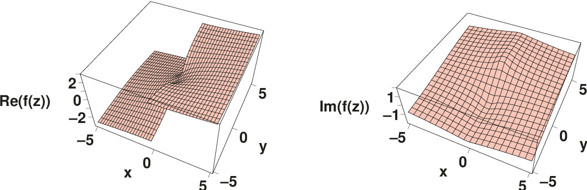figure 17.31