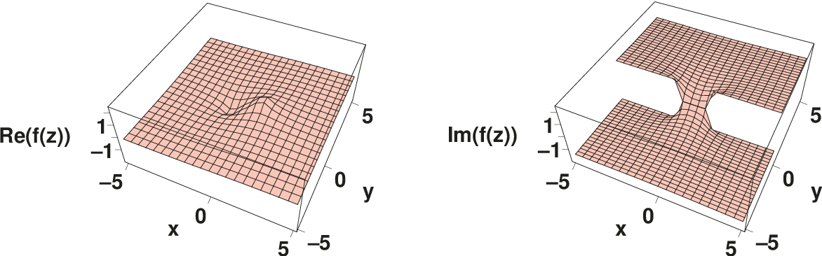 figure 17.32