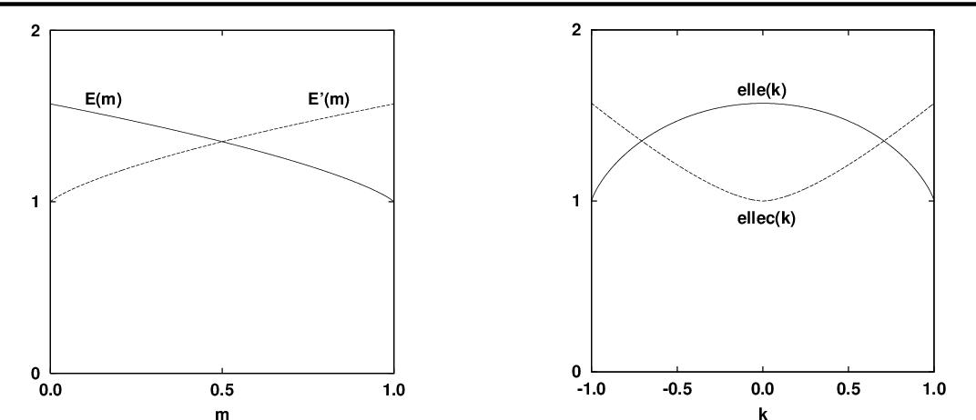 figure 20.2