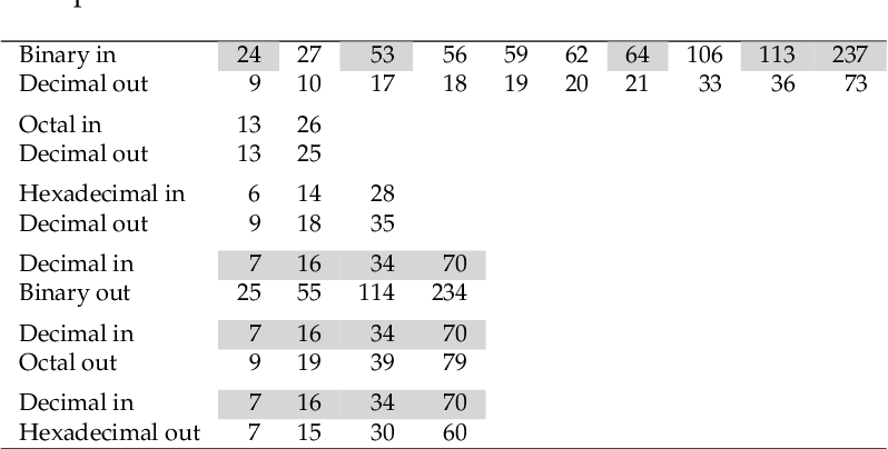 table 26.3