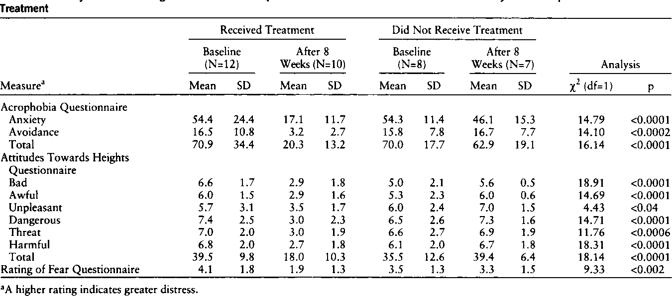 Table 1 from Effectiveness of computer-generated (virtual