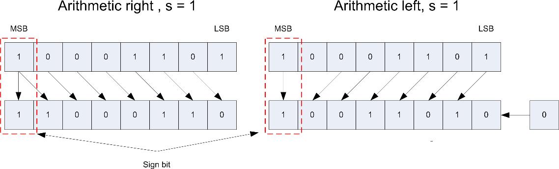 figure 6-19