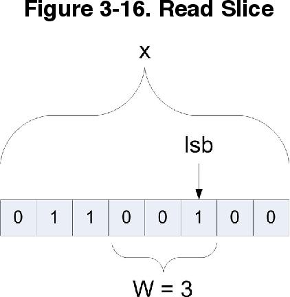 figure 3-16