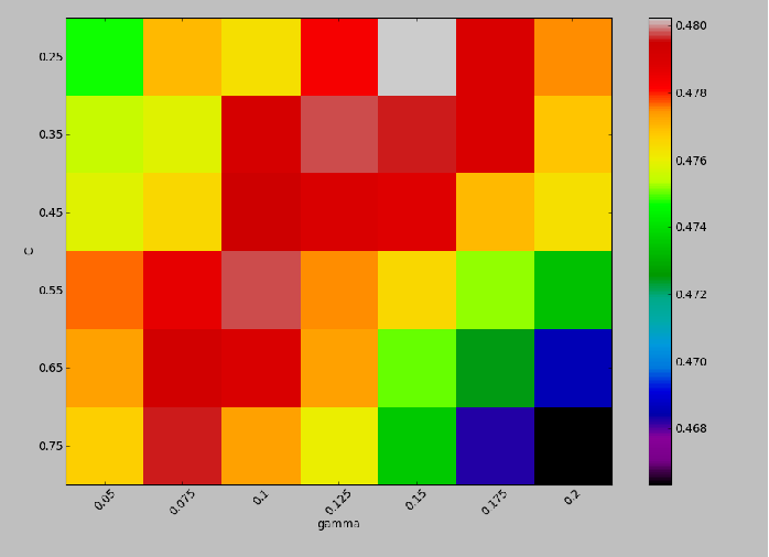 Figure 3 from Predicting Soccer Match Results in the English