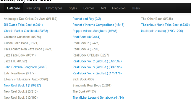 PDF] A Comprehensive Online Database of Machine-Readable