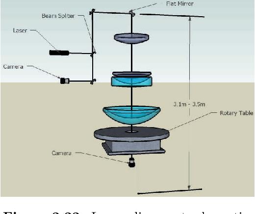 figure 2.22