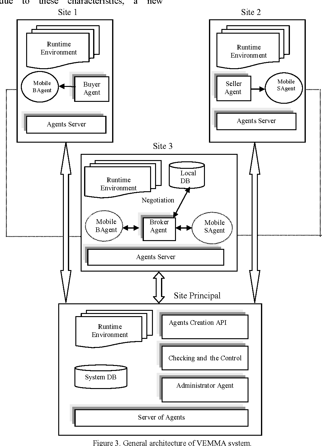 Architecture-Based Design of Multi-Agent Systems