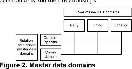 Figure 2 from Uncovering Four Strategies to Approach Master