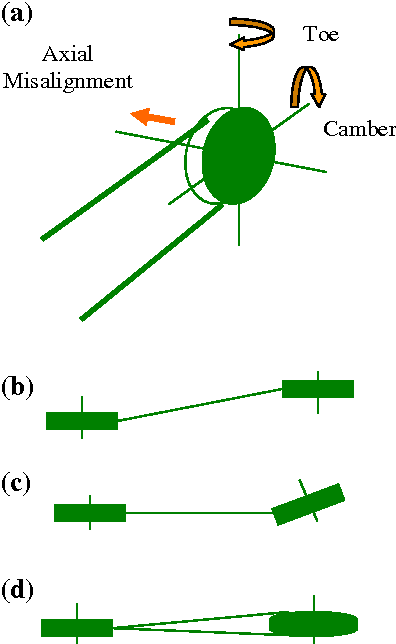 Figure 2 from Finite element analysis of V-ribbed belt