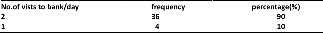 table 1.10