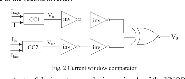 Figure 2 from Low voltage analog median filters