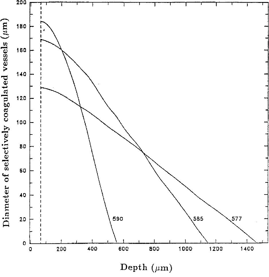 figure D.8