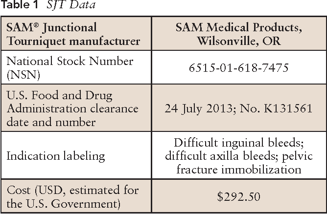 PDF] First case report of SAM(r) Junctional tourniquet use