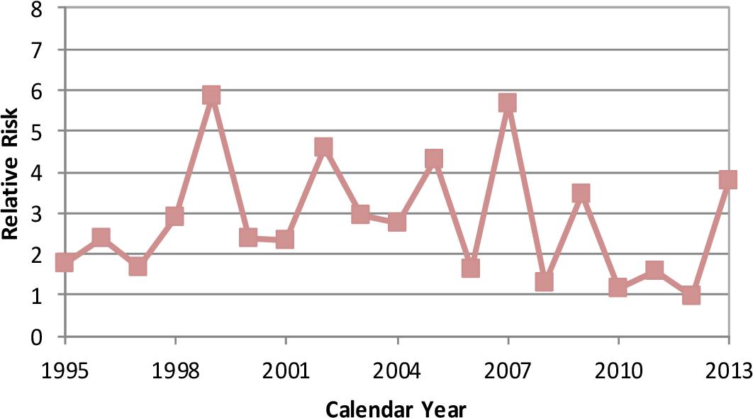 Evaluation of Advanced Airbag Performance: Child Injury Exposure ...