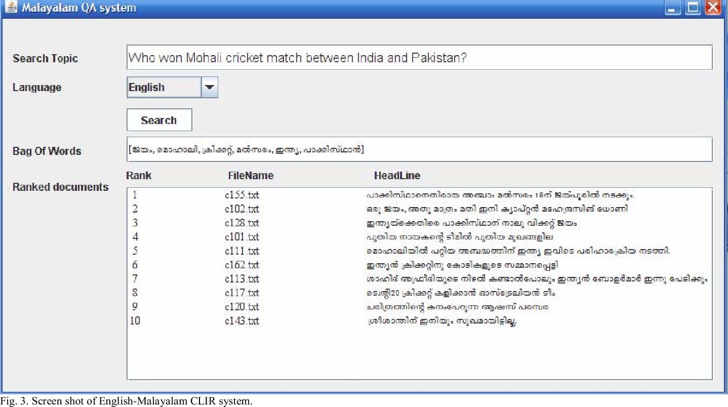 English-Malayalam Cross-Lingual Information Retrieval — an