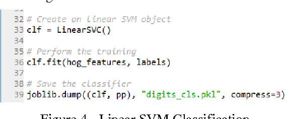 PDF] Handwritten Recognition Using SVM, KNN and Neural