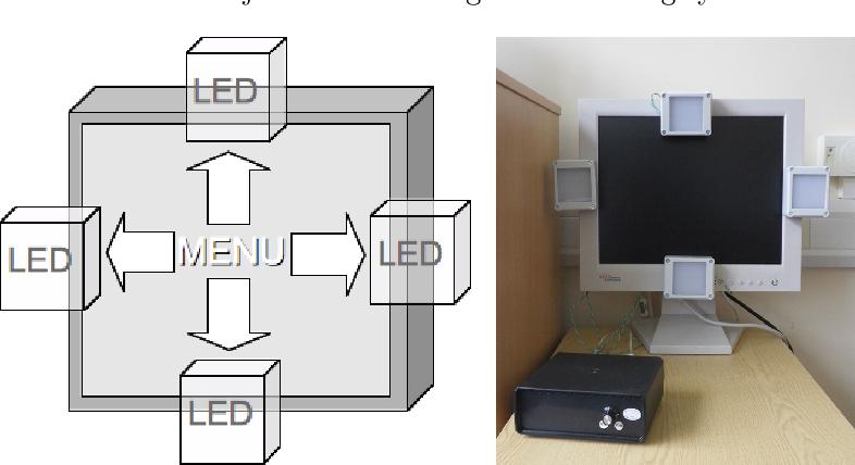 PDF] User-centered design of brain-computer interfaces