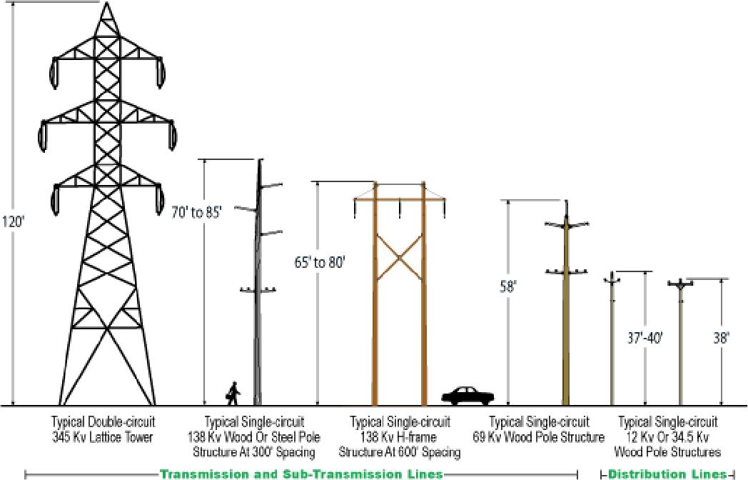 PDF] Study of new mid-pole bonding mitigation system to