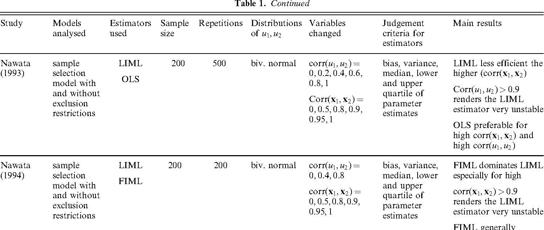 PDF] No   97-07 E Foul or Fair ? The Heckman Correction for