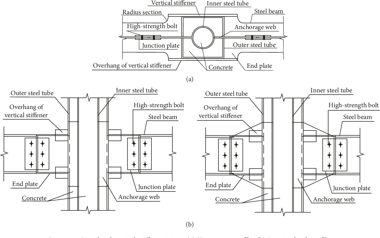 PDF] Shear Storage Capacity of Vertical Stiffener Joints