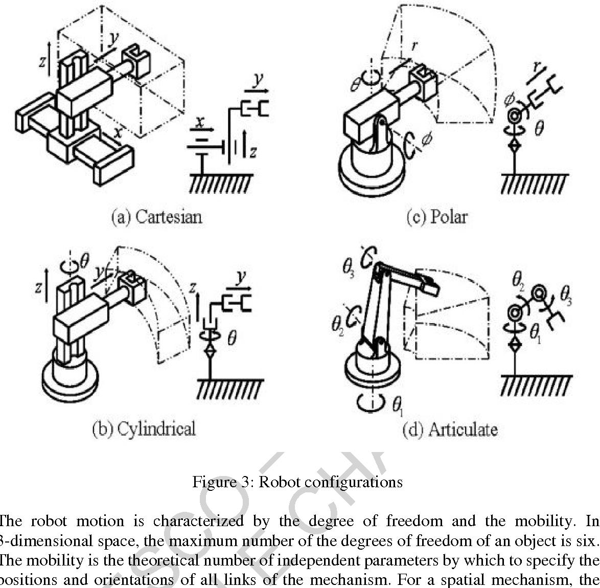 PDF] ROBOT KINEMATICS AND DYNAMICS - Semantic Scholar