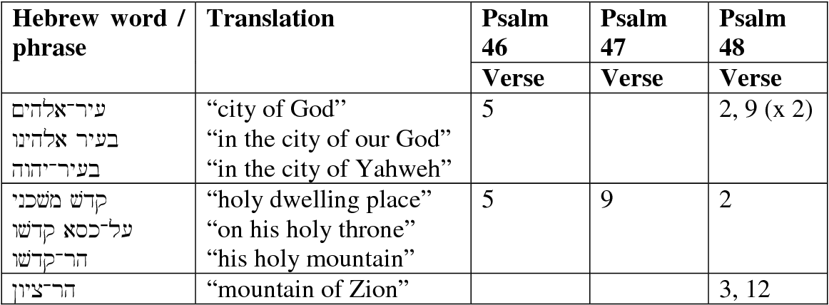 PDF] Understanding (the lack of) space in Psalm 47:6 in