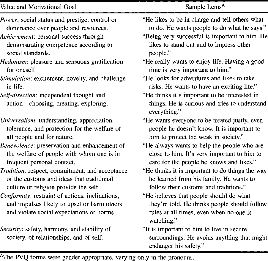 Personality and politics: Values, traits, and political