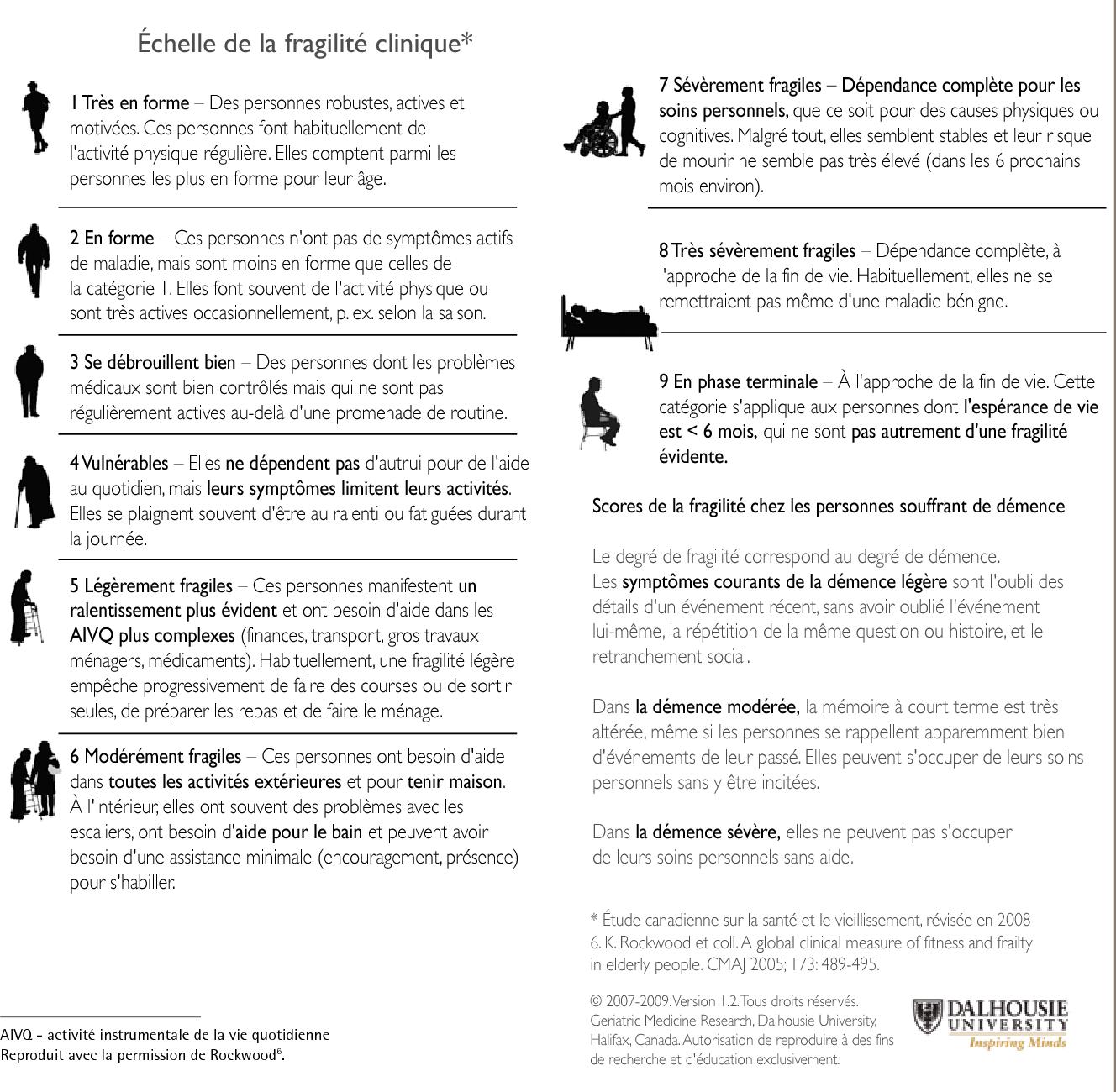 Activités À Faire À La Maison figure 1 from [aborder les soins préventifs chez les aînés