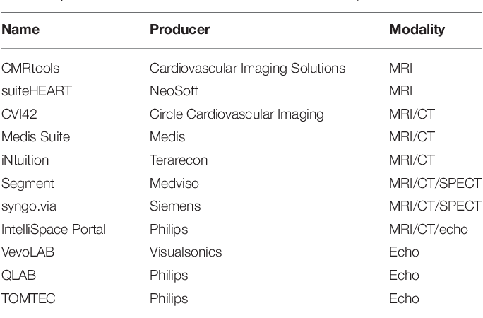 Image-Based Cardiac Diagnosis With Machine Learning: A Review ...