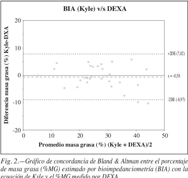 Dieta para pacientes con insuficiencia renal cronica pdf
