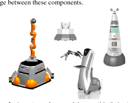 PDF] BRICS - Best practice in robotics - Semantic Scholar