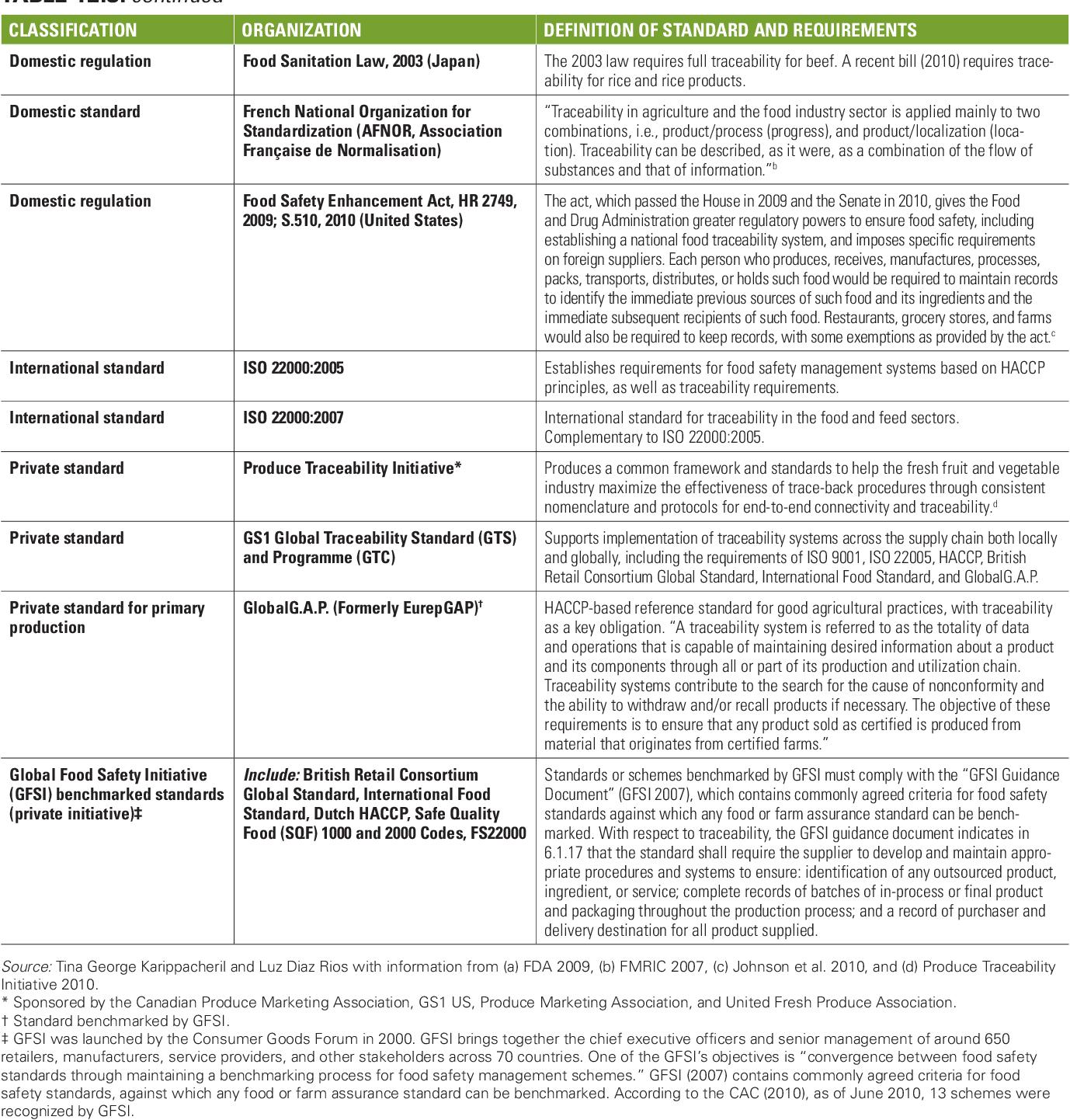 PDF] Global Markets, Global Challenges: Improving Food