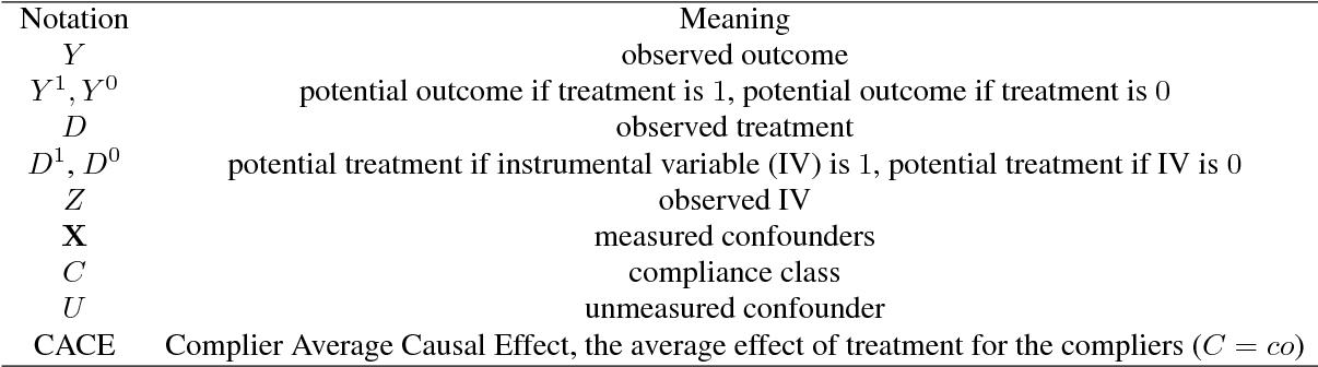 PDF] Tutorial in Biostatistics : Instrumental Variable