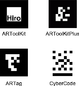 Figure 1 from Applying QR code in augmented reality