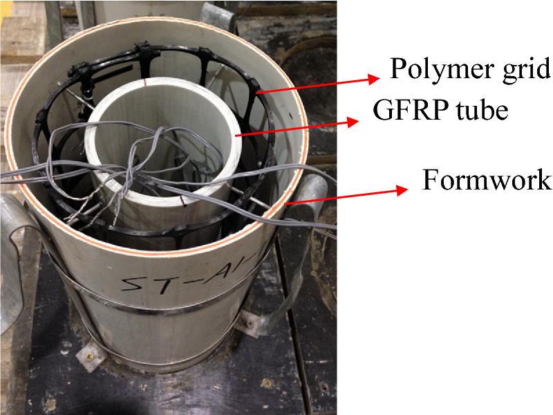 Figure 11 from Behaviour of concrete-encased concrete-filled