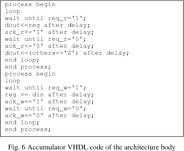 Figure 6 from Asynchronous Microcontroller Simulation Model