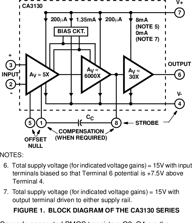 BiMOS Operational Amplifier with MOSFET Input//CMOS Output CA3160 4MHz