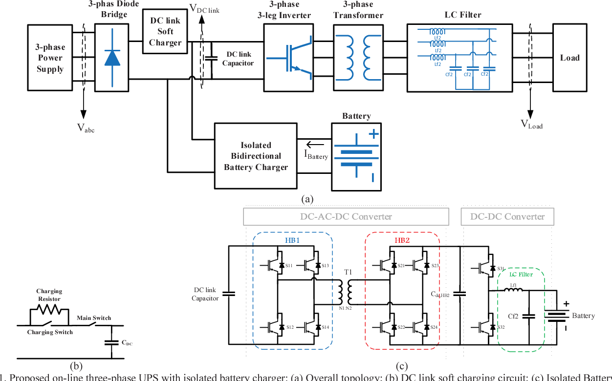 Figure 1 from Three-phase on-line uninterruptible power