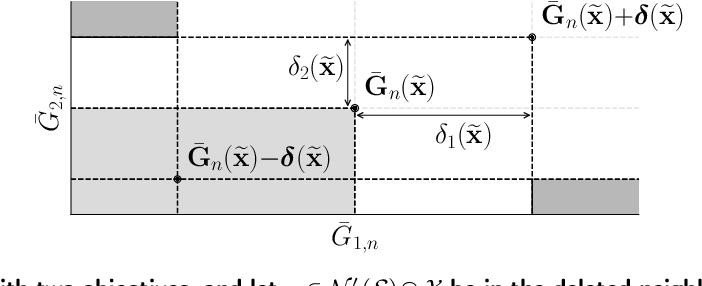 PDF] Bi-objective Simulation Optimization on Integer