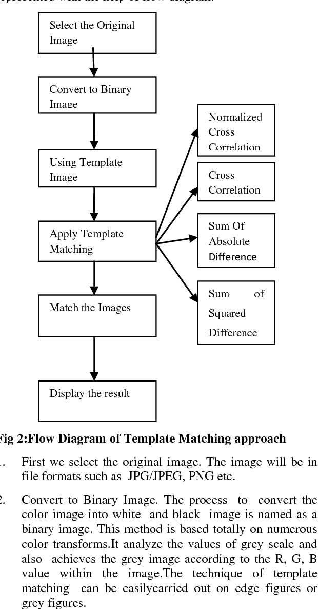 Pdf An Overview Of Various Template Matching Methodologies In