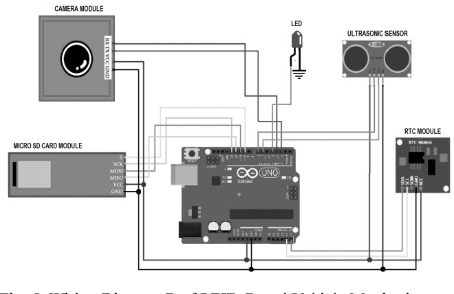 Figure 5 from RFID-based vehicle monitoring system ... on