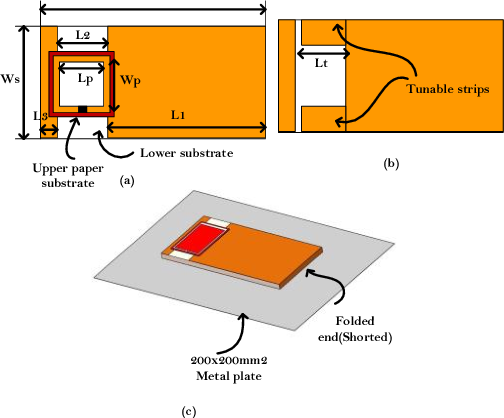 Figure 2 from Tunable Folded- Patch UHF RFID Tag Antenna