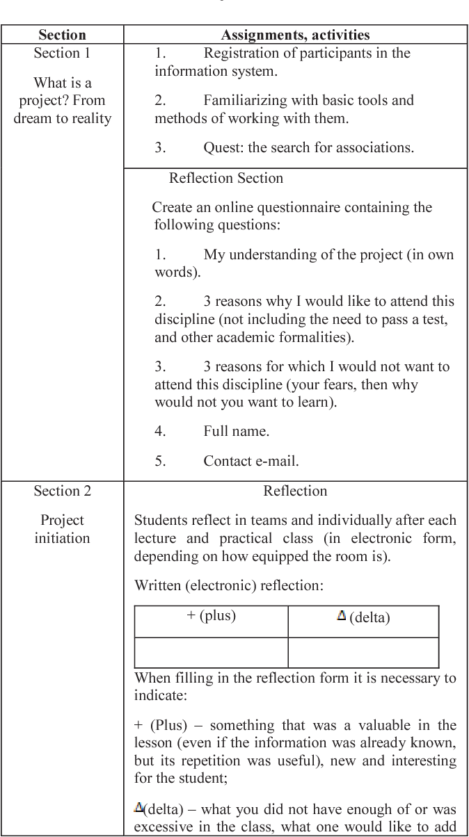 Table I from Development of information system for students