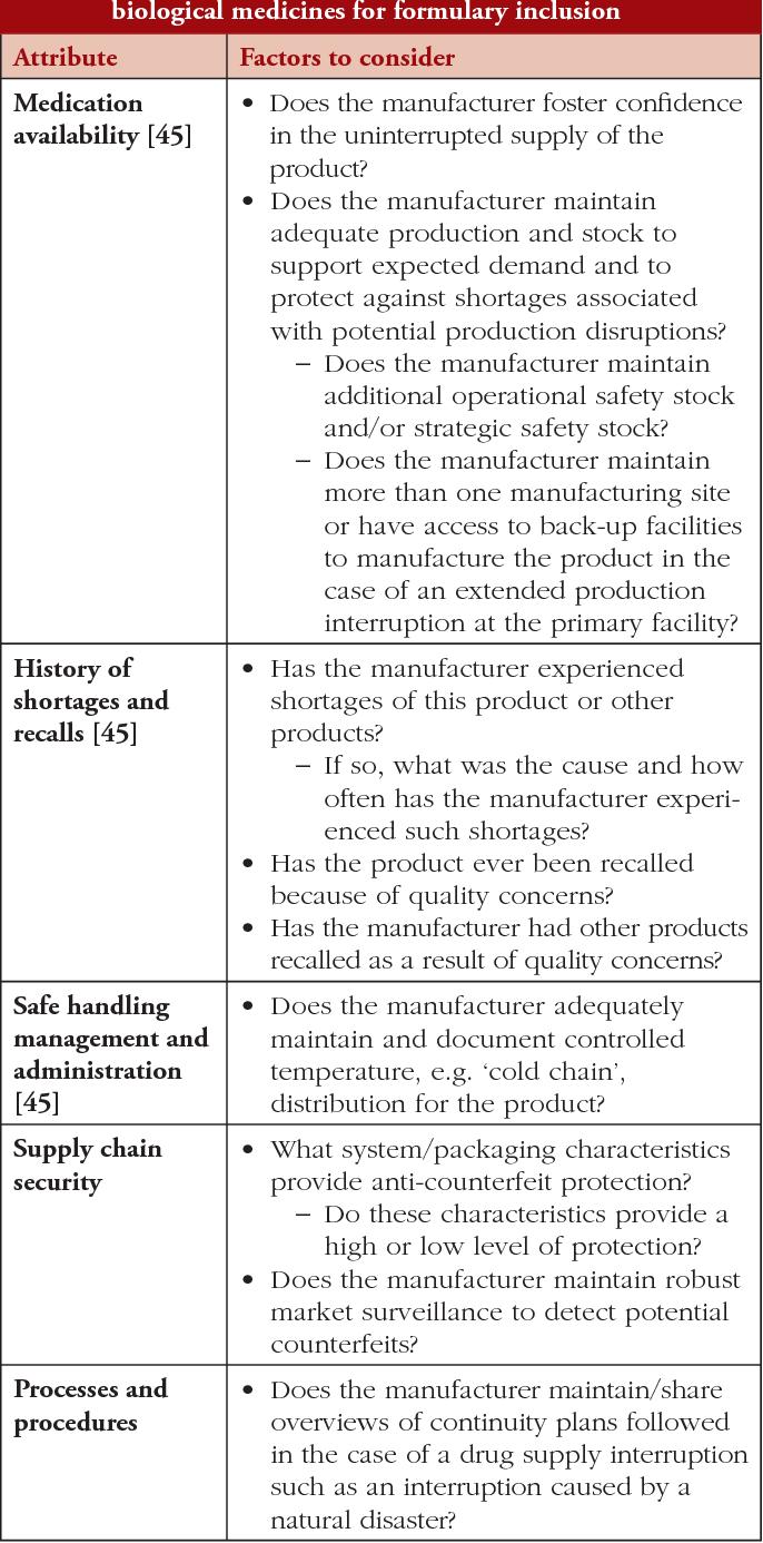 PDF] Steps to ensure adequate supply of biological medicines