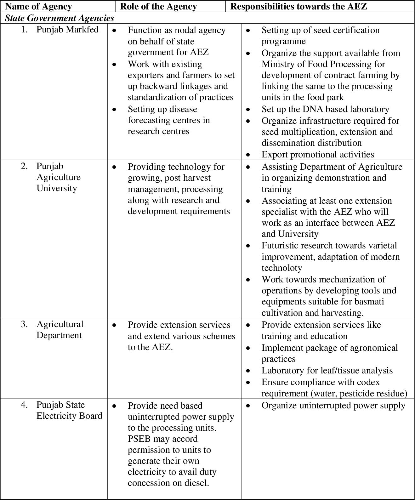 Developmental issues in india pdf