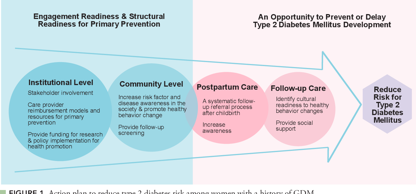 Figure 1 from Health Care Providers' Perceptions of
