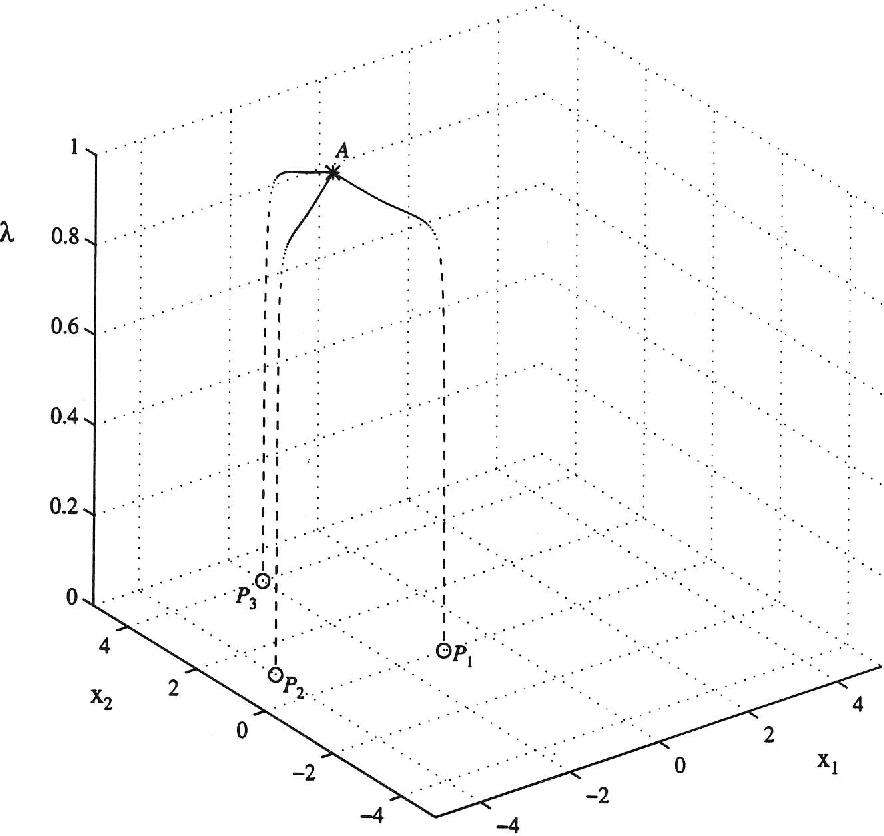 Generalized Trajectory Methods for Finding Multiple Extrema