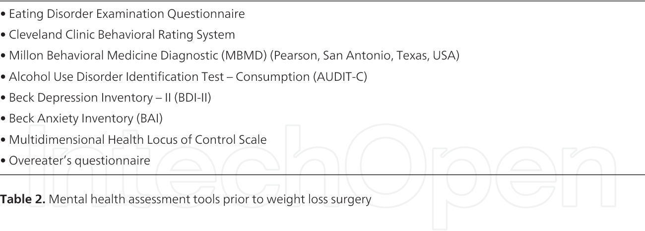 PDF] Chapter 1 Preoperative Evaluation of Bariatric Surgery