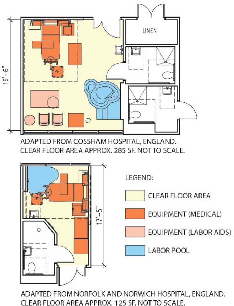 Recovery Room Design: Table 1 From LABOR-DELIVERY-RECOVERY ROOM DESIGN THAT